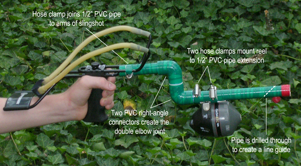 Homemade Tree Climbing Gear Best Home Design And Decorating Ideas